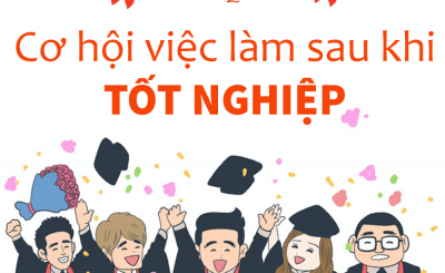 [Review] Du học nghề tại Hàn Quốc chi tiết mới nhất 2020
