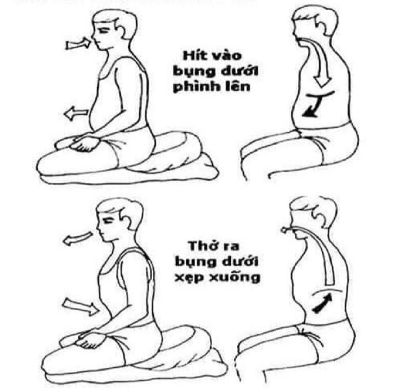 Hít thở sâu bằng bụng