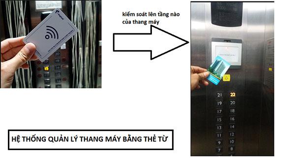 Kiểm soát hiệu quả sử dụng thang máy
