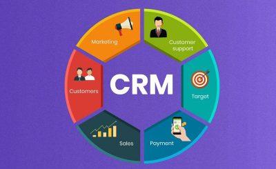 Ứng dụng của CRM trong hoạt động quản lý thông tin khách hàng